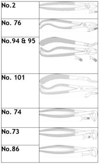forceps 2